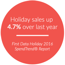 Promotional Calendar | Holiday sales are up 4.7% over last year - First Data SpendTrend