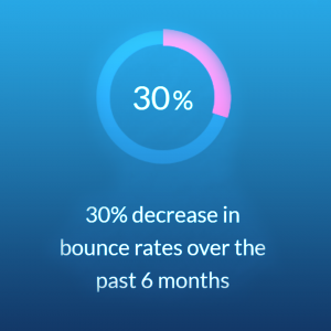 Email Campaign Benchmarks - Average Email Bounce