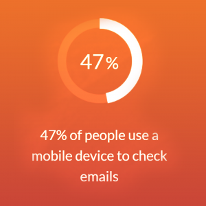 Email Campaign Benchmarks - Email Opens on Mobile